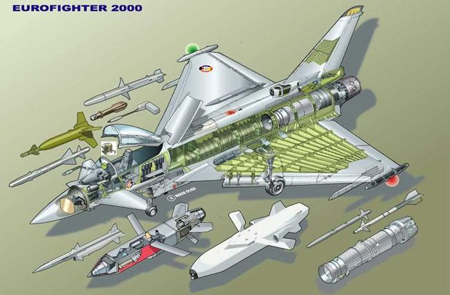 Многоцелевой истребитель четвёртого поколения «Тайфун».